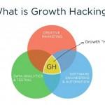Growth hacking tập trung vào chi phí thấp và sáng tạo