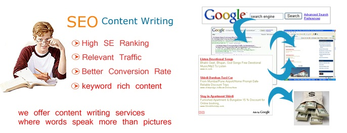 SEO-Content-Writing-00