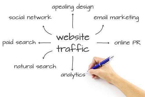 website-traffic-diagram-seo-len-top