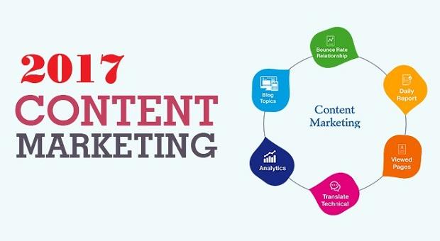 xu hướng content marketing năm 2017