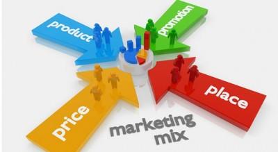 chiến lược 4p trong marketing