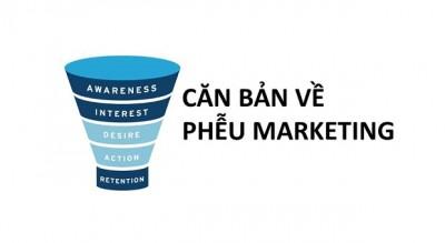 Phễu Marketing là gì?