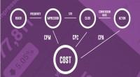8 chỉ số học thuộc về digital marketing