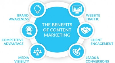 lưu ý về content marketing