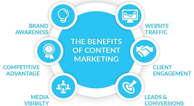 lưu ý về content marketing